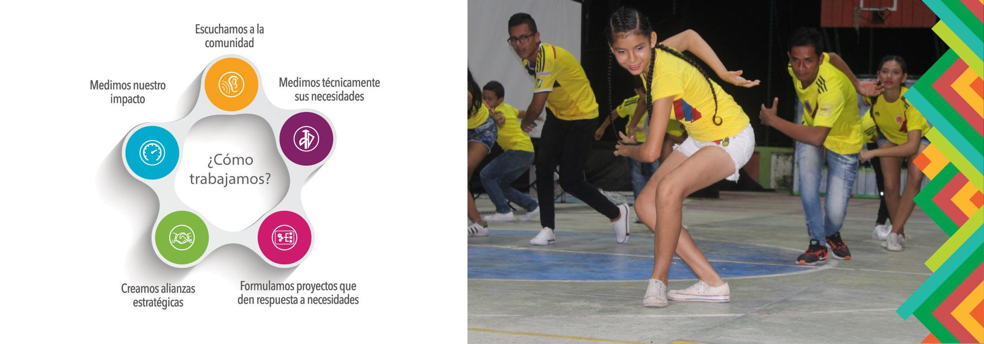 Imagen 5 pasos como trabajaos en Guaicaramo