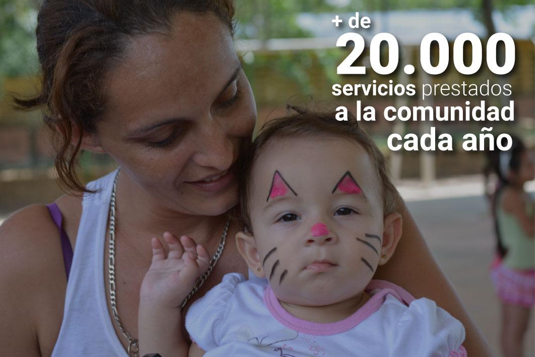 Imagen indicador de personas servicios prestados por la fundación