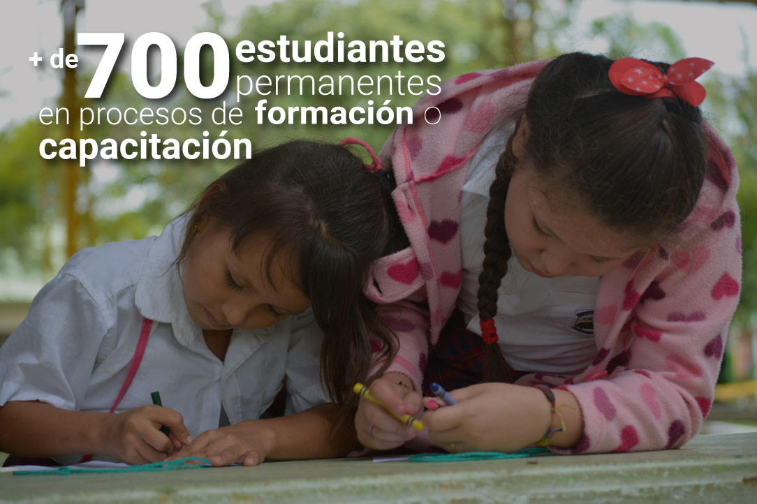Imagen indicador de estudiantes por la fundación