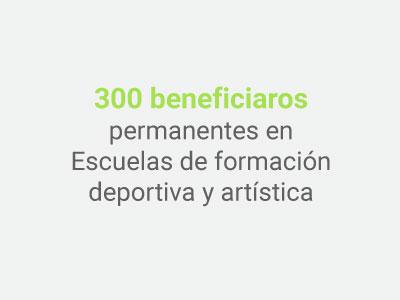 Imagen Indicador 300 beneficiarios