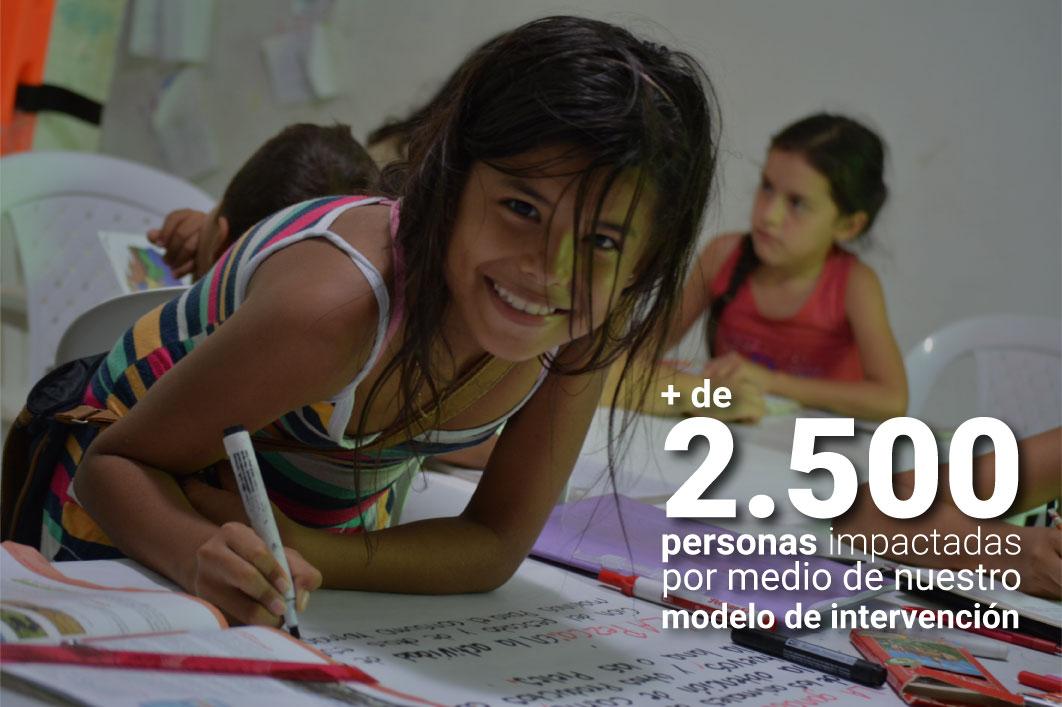 Imagen indicador de personas impactadas por la fundación
